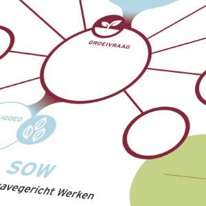 SOW-InsideStory-Storylistening-in-stakeholdermanagement-stakeholder-stories-1