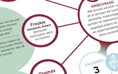 Storylistening als instrument in stakeholder management